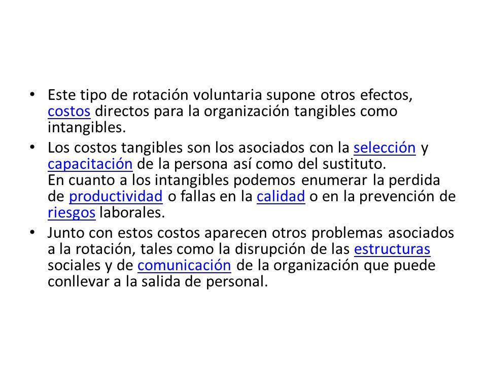 Este tipo de rotación voluntaria supone otros efectos, costos directos para la organización tangibles como intangibles.