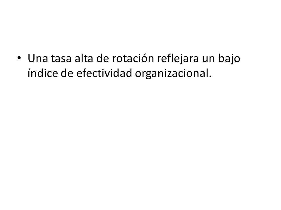 Una tasa alta de rotación reflejara un bajo índice de efectividad organizacional.
