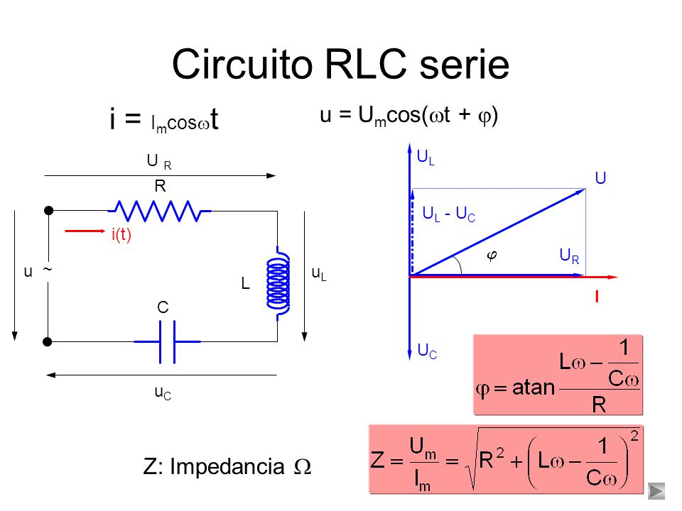 Circuito Rlc : Corriente alterna mecánica eléctrica industrial u t n