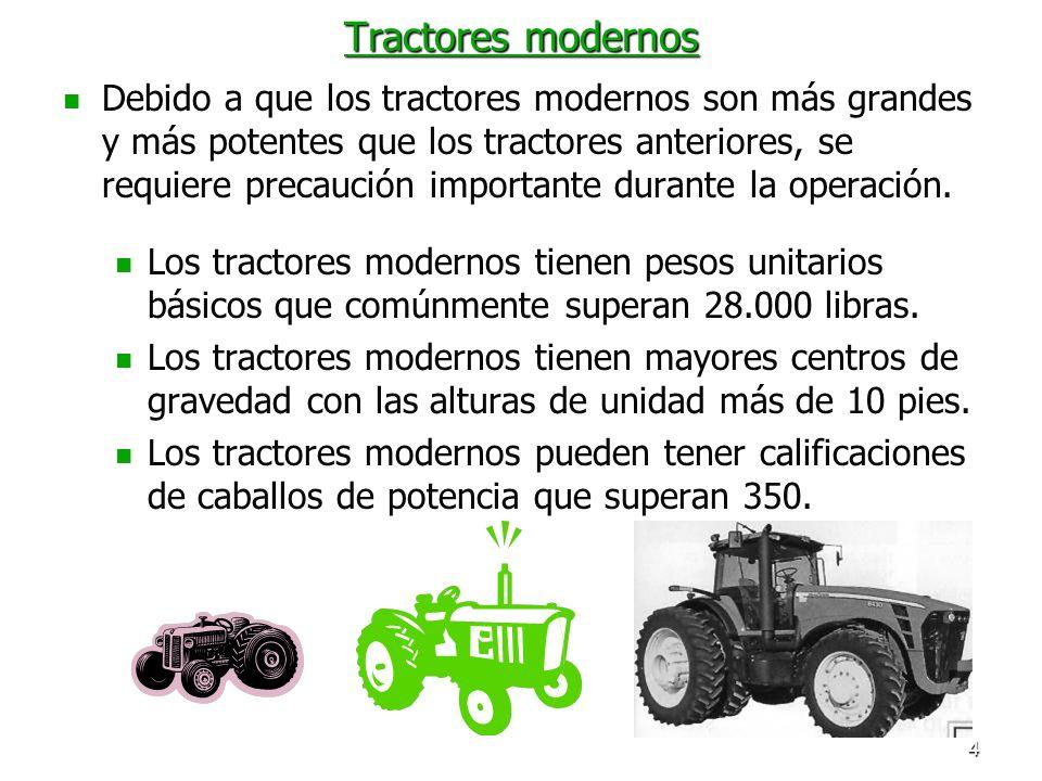 Tractores modernos