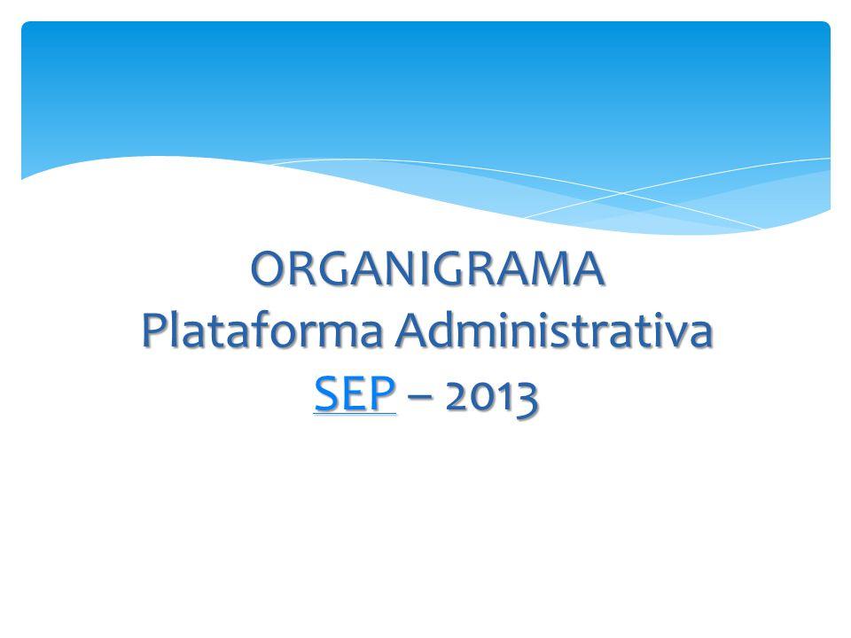 ORGANIGRAMA Plataforma Administrativa SEP – 2013