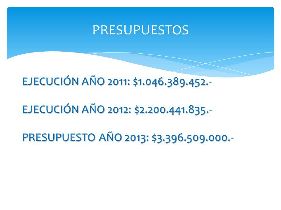 PRESUPUESTOS EJECUCIÓN AÑO 2011: $1.046.389.452.-