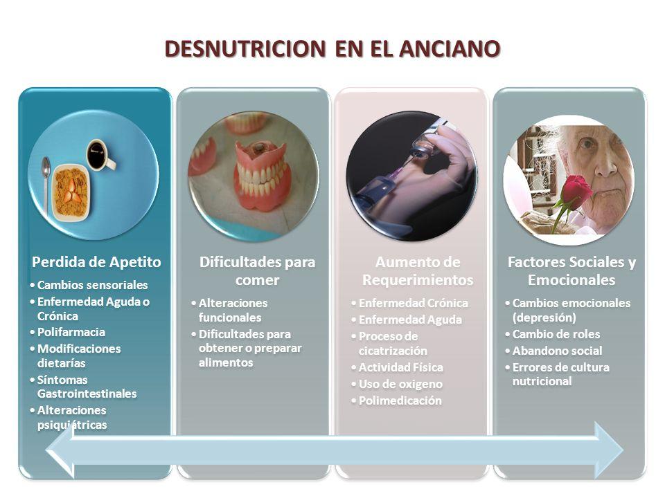 DESNUTRICION EN EL ANCIANO