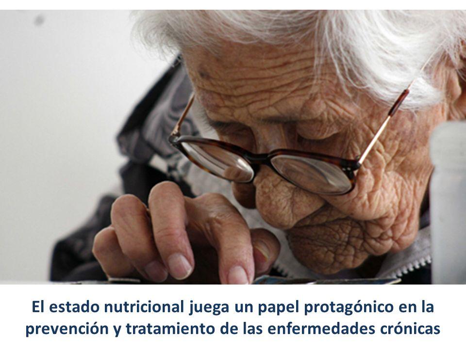 El estado nutricional juega un papel protagónico en la prevención y tratamiento de las enfermedades crónicas