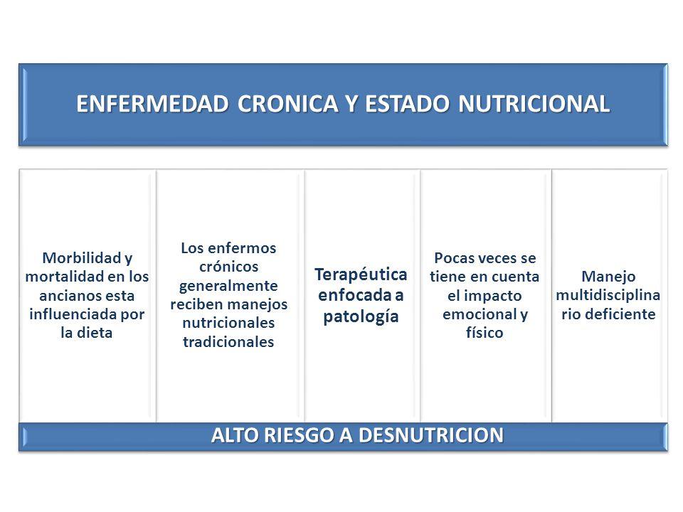 ENFERMEDAD CRONICA Y ESTADO NUTRICIONAL