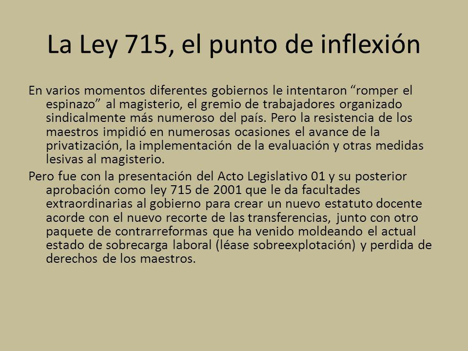 La Ley 715, el punto de inflexión