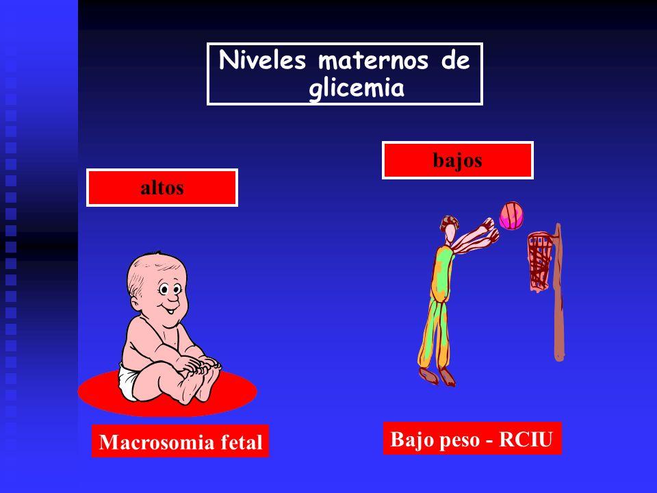 Niveles maternos de glicemia