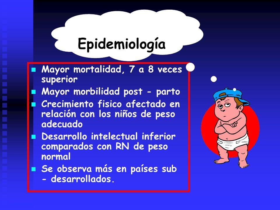 Epidemiología Mayor mortalidad, 7 a 8 veces superior
