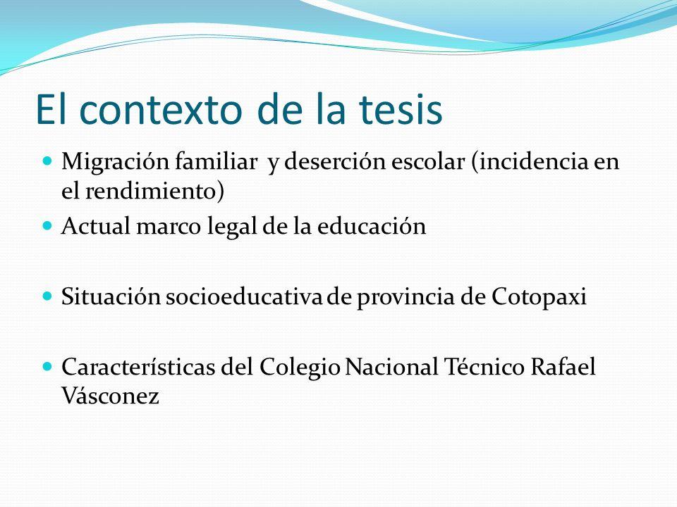 El contexto de la tesis Migración familiar y deserción escolar (incidencia en el rendimiento) Actual marco legal de la educación.