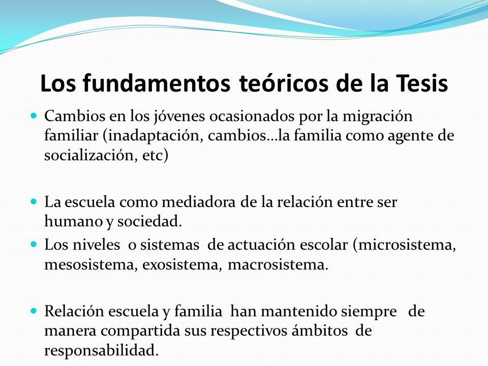 Los fundamentos teóricos de la Tesis