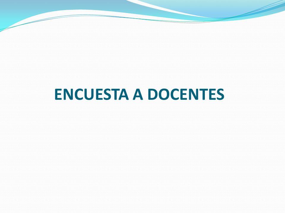 ENCUESTA A DOCENTES