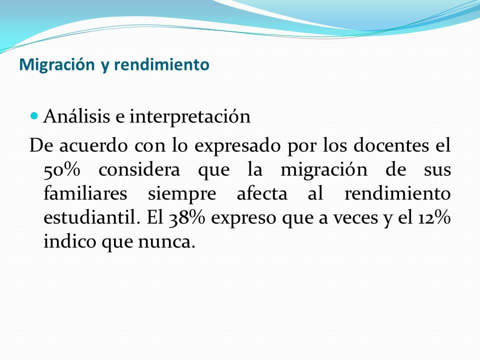 Migración y rendimiento