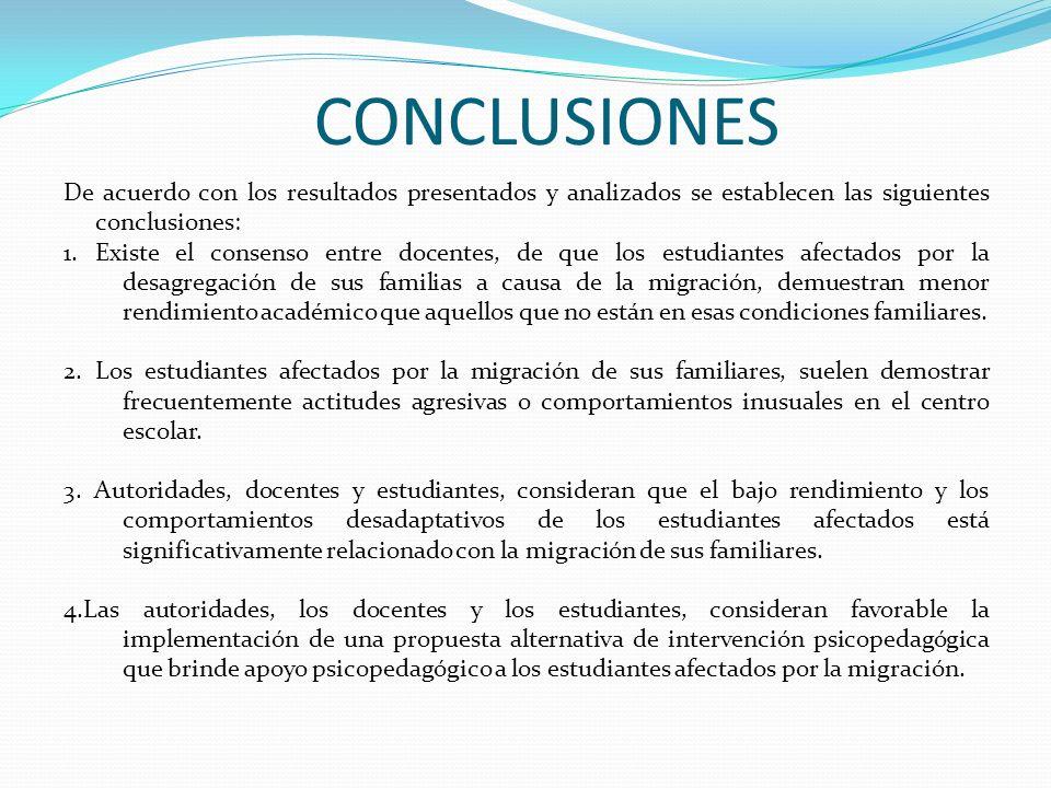 CONCLUSIONES De acuerdo con los resultados presentados y analizados se establecen las siguientes conclusiones: