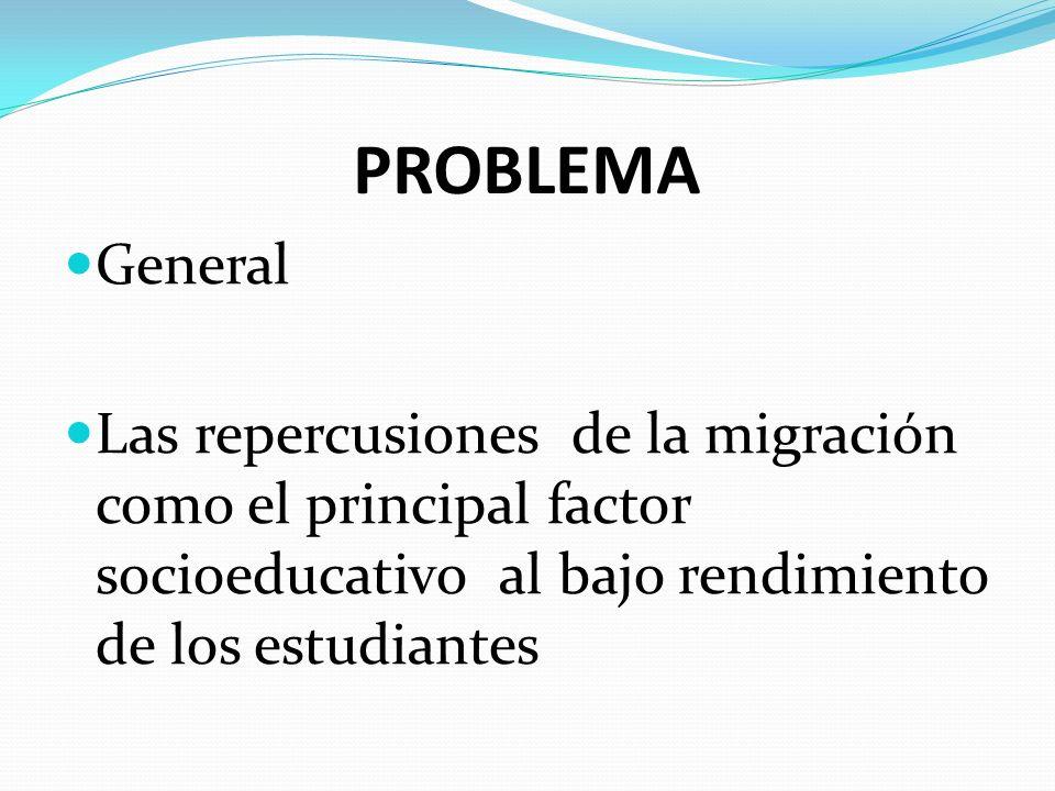 PROBLEMA General.