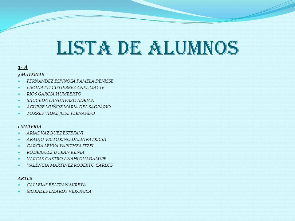 LISTA DE ALUMNOS 3~A 3 MATERIAS FERNANDEZ ESPINOSA PAMELA DENISSE