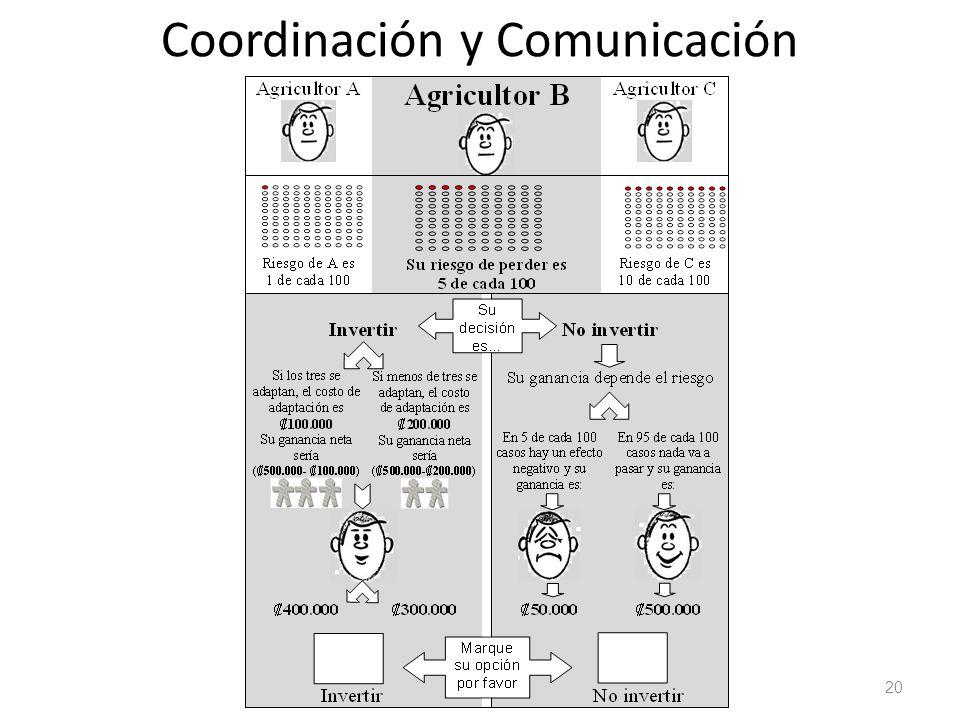 Coordinación y Comunicación