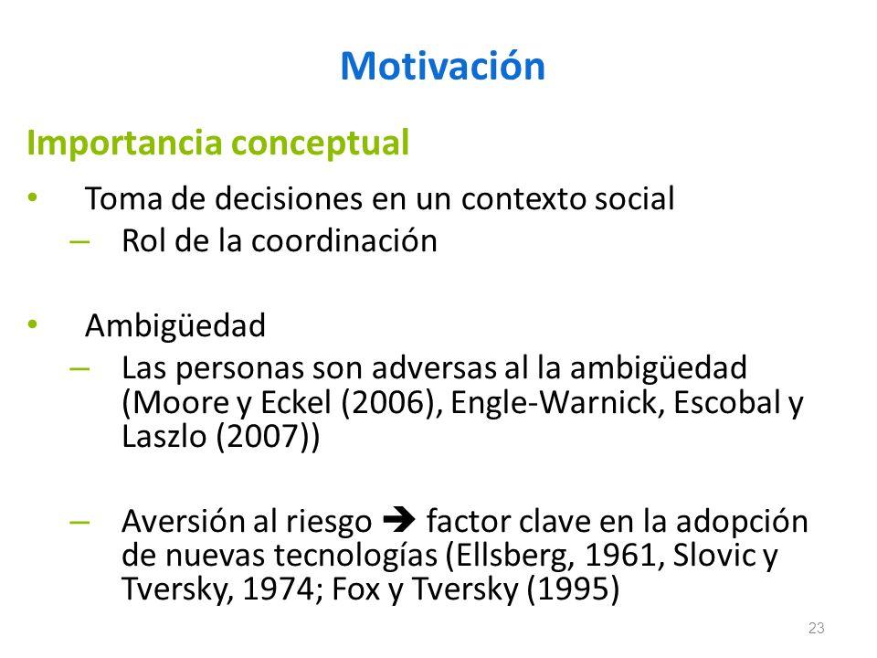 Motivación Importancia conceptual