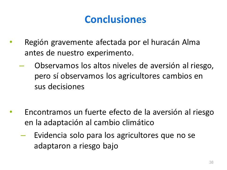 Conclusiones Región gravemente afectada por el huracán Alma antes de nuestro experimento.