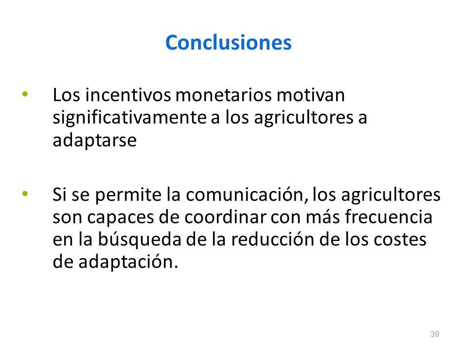 Conclusiones Los incentivos monetarios motivan significativamente a los agricultores a adaptarse.