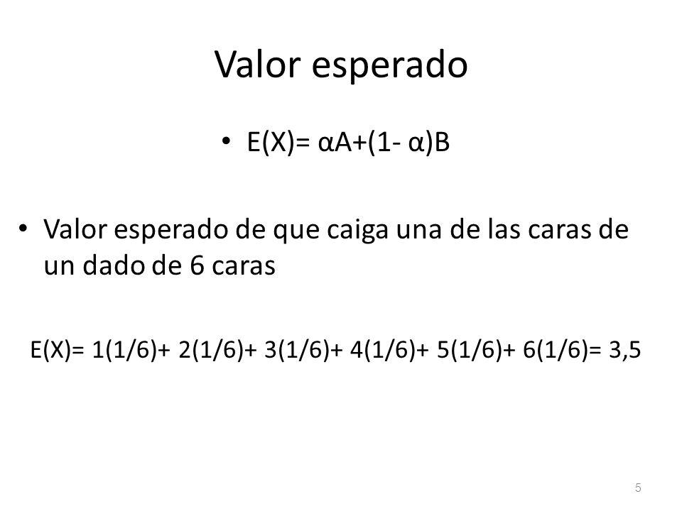 E(X)= 1(1/6)+ 2(1/6)+ 3(1/6)+ 4(1/6)+ 5(1/6)+ 6(1/6)= 3,5