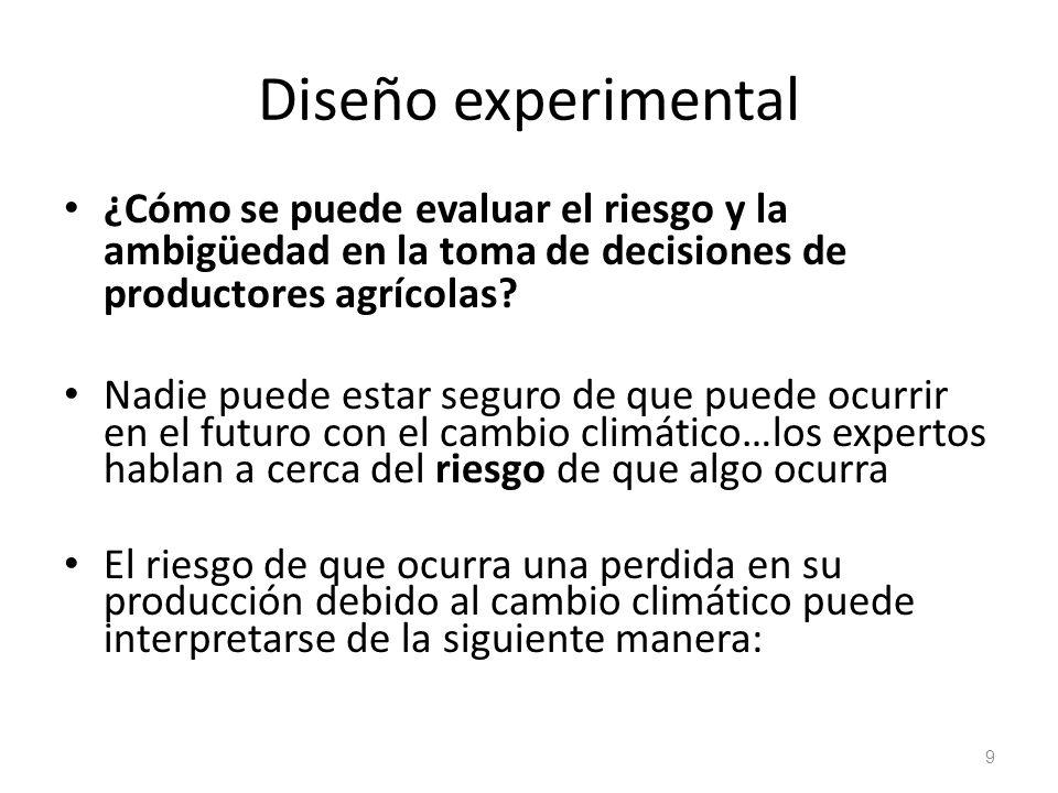 Diseño experimental ¿Cómo se puede evaluar el riesgo y la ambigüedad en la toma de decisiones de productores agrícolas