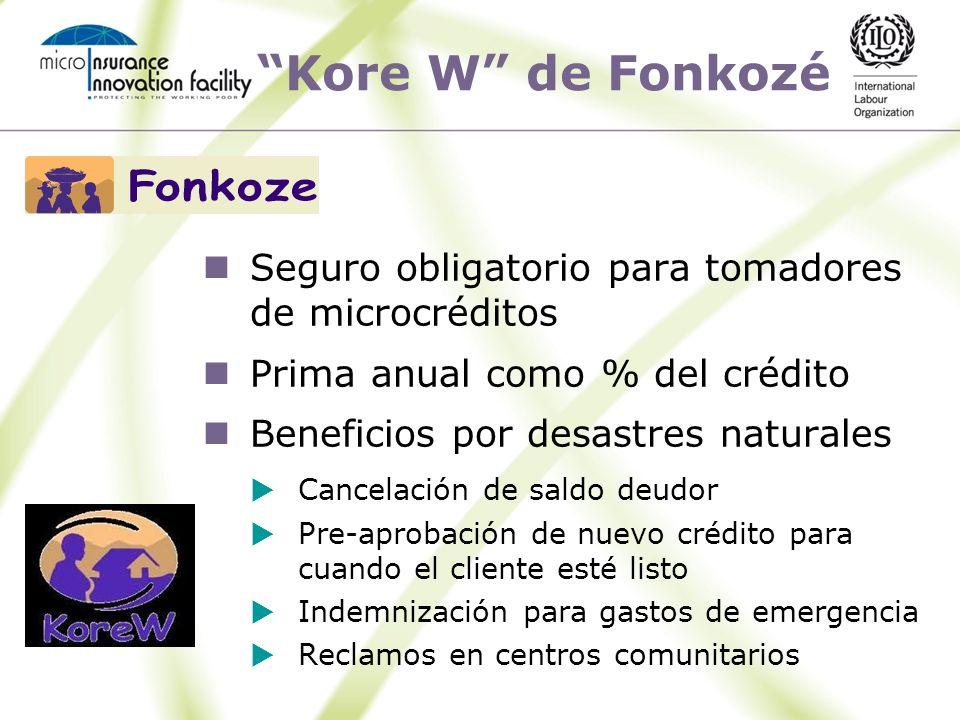 Kore W de Fonkozé Seguro obligatorio para tomadores de microcréditos