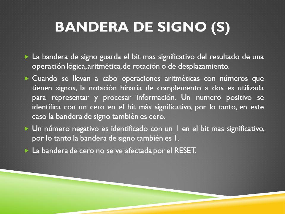 BANDERA DE SIGNO (S)