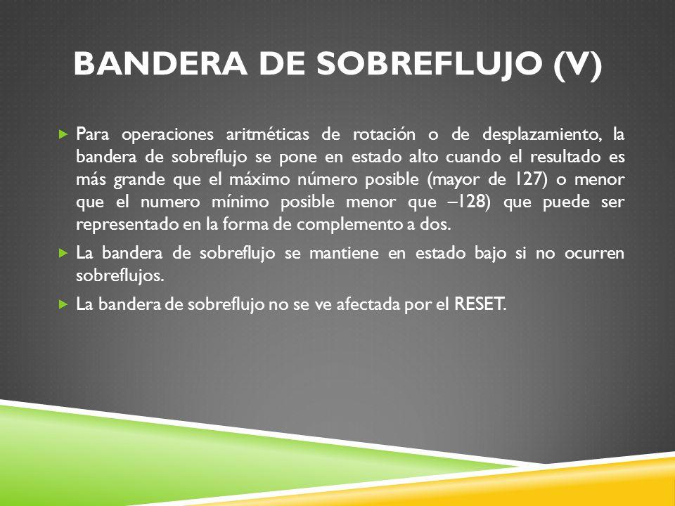 BANDERA DE SOBREFLUJO (V)