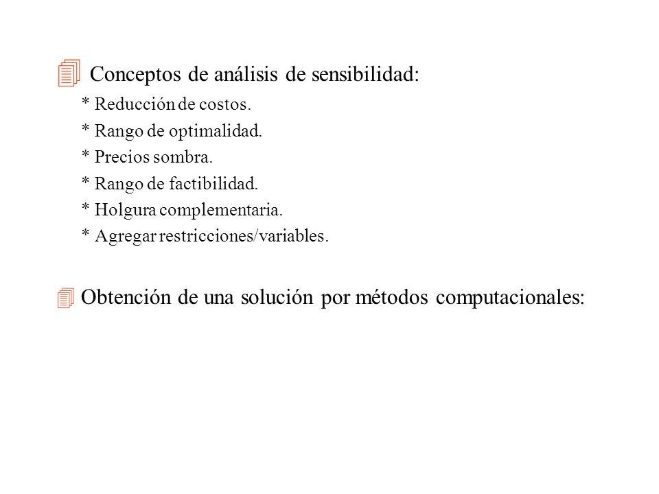 Conceptos de análisis de sensibilidad: