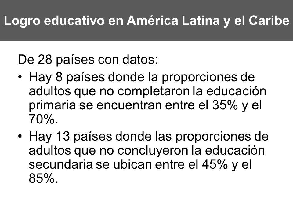 Logro educativo en América Latina y el Caribe