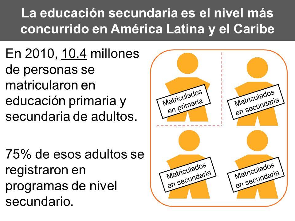 La educación secundaria es el nivel más concurrido en América Latina y el Caribe