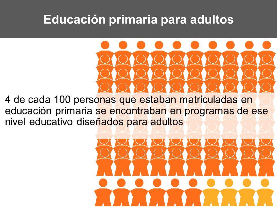 Educación primaria para adultos