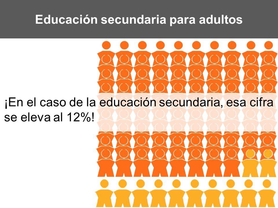 Educación secundaria para adultos