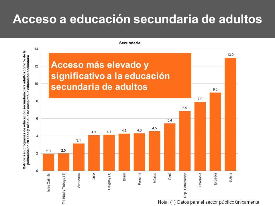 Acceso a educación secundaria de adultos