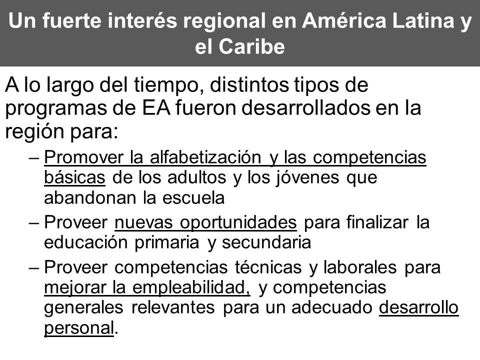 Un fuerte interés regional en América Latina y el Caribe