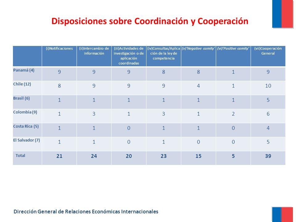 Disposiciones sobre Coordinación y Cooperación