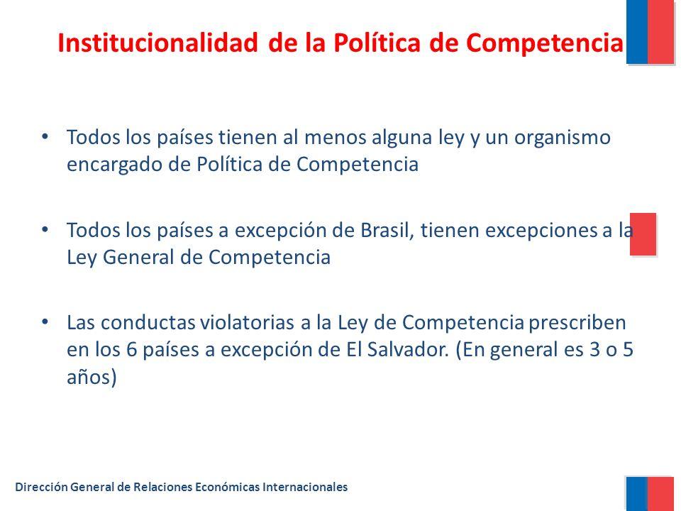 Institucionalidad de la Política de Competencia