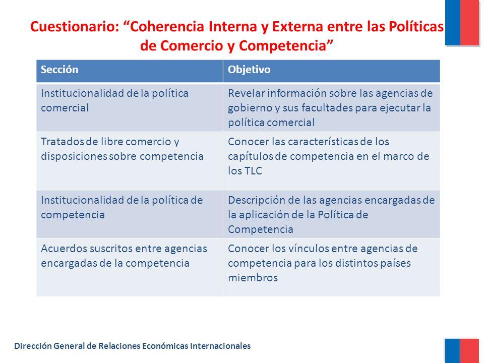 Cuestionario: Coherencia Interna y Externa entre las Políticas de Comercio y Competencia