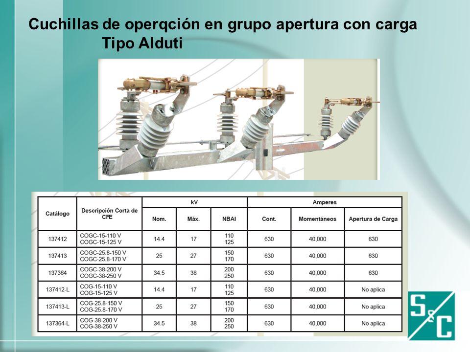 Cuchillas de operqción en grupo apertura con carga
