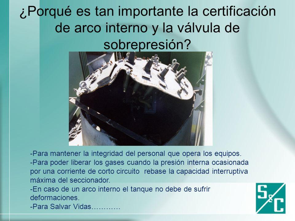 ¿Porqué es tan importante la certificación de arco interno y la válvula de sobrepresión