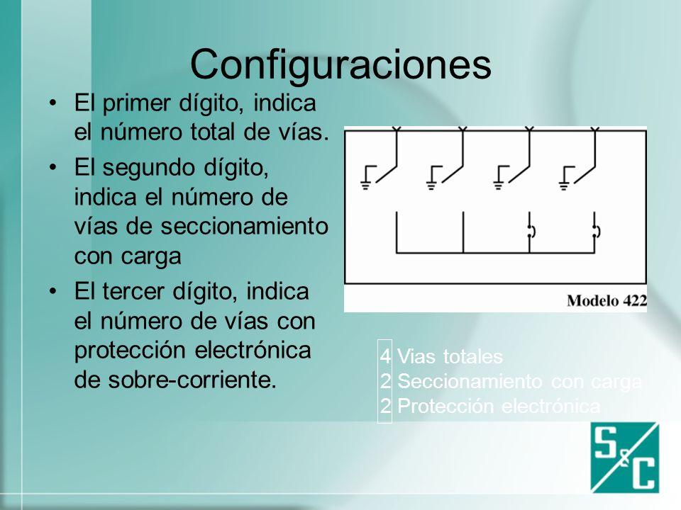 Configuraciones El primer dígito, indica el número total de vías.