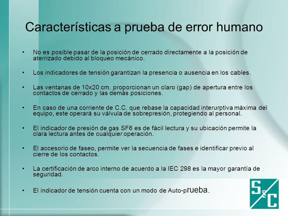 Características a prueba de error humano