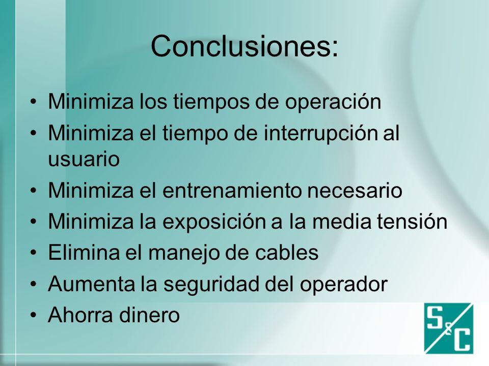 Conclusiones: Minimiza los tiempos de operación