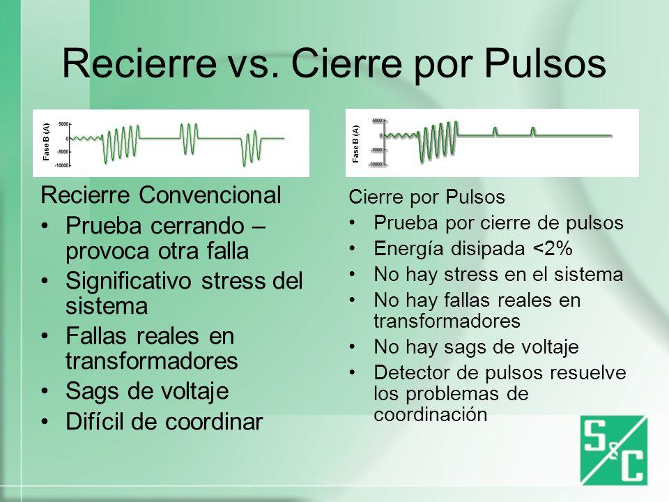 Recierre vs. Cierre por Pulsos
