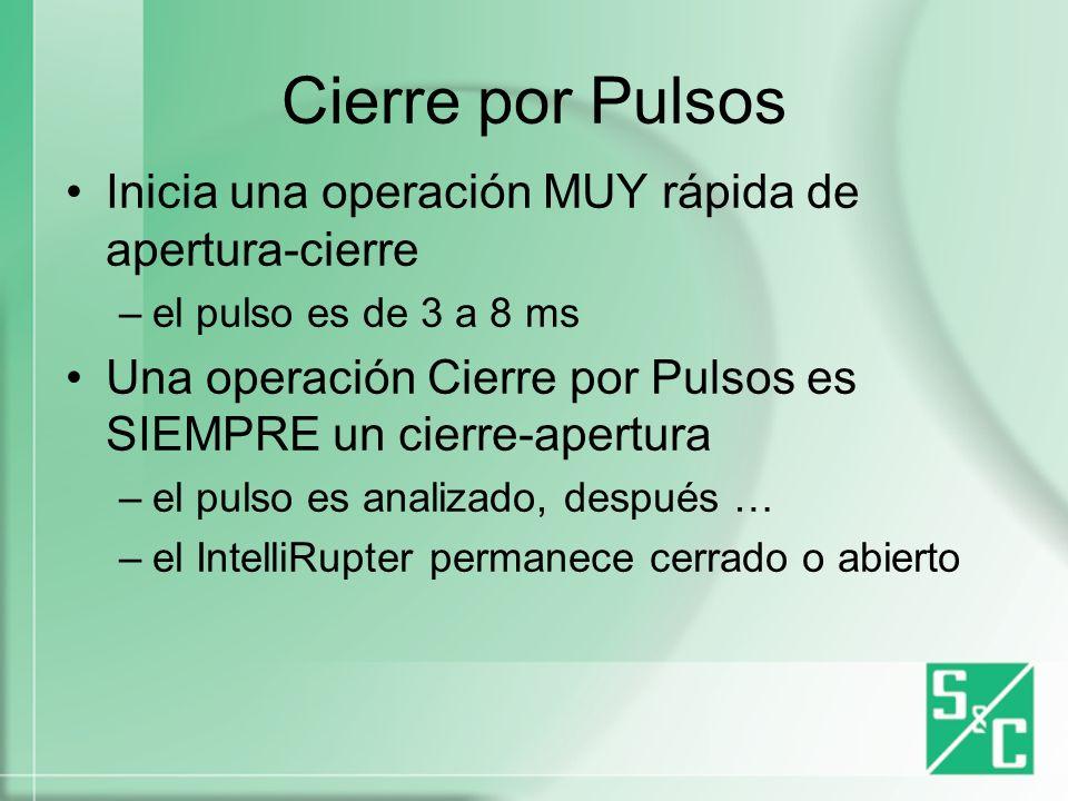 Cierre por Pulsos Inicia una operación MUY rápida de apertura-cierre