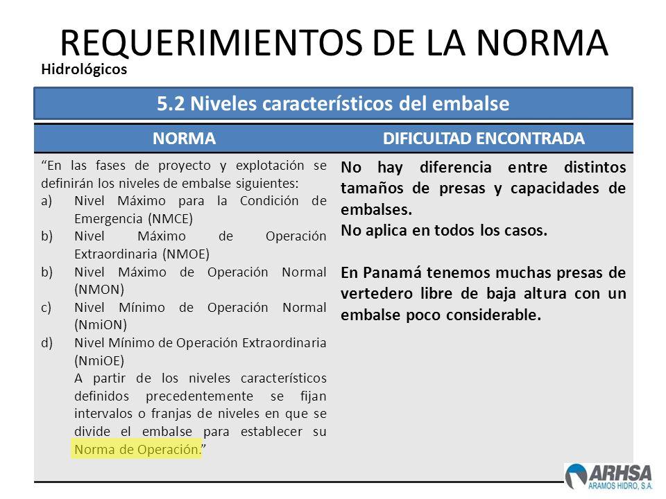 REQUERIMIENTOS DE LA NORMA