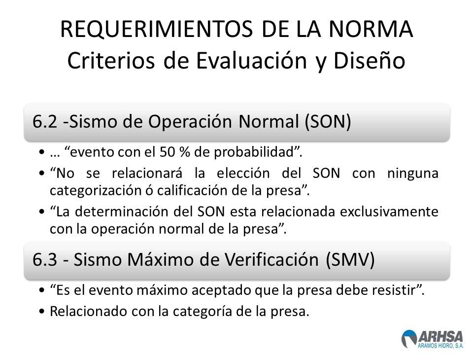 REQUERIMIENTOS DE LA NORMA Criterios de Evaluación y Diseño