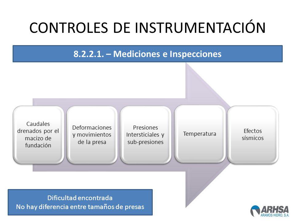 CONTROLES DE INSTRUMENTACIÓN