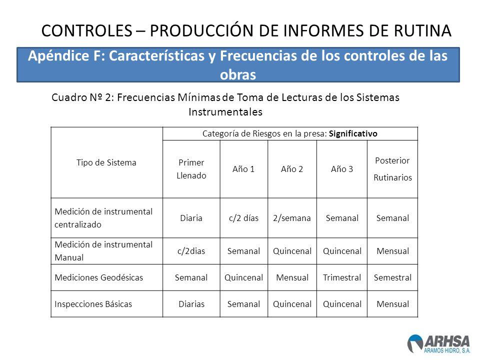 CONTROLES – PRODUCCIÓN DE INFORMES DE RUTINA