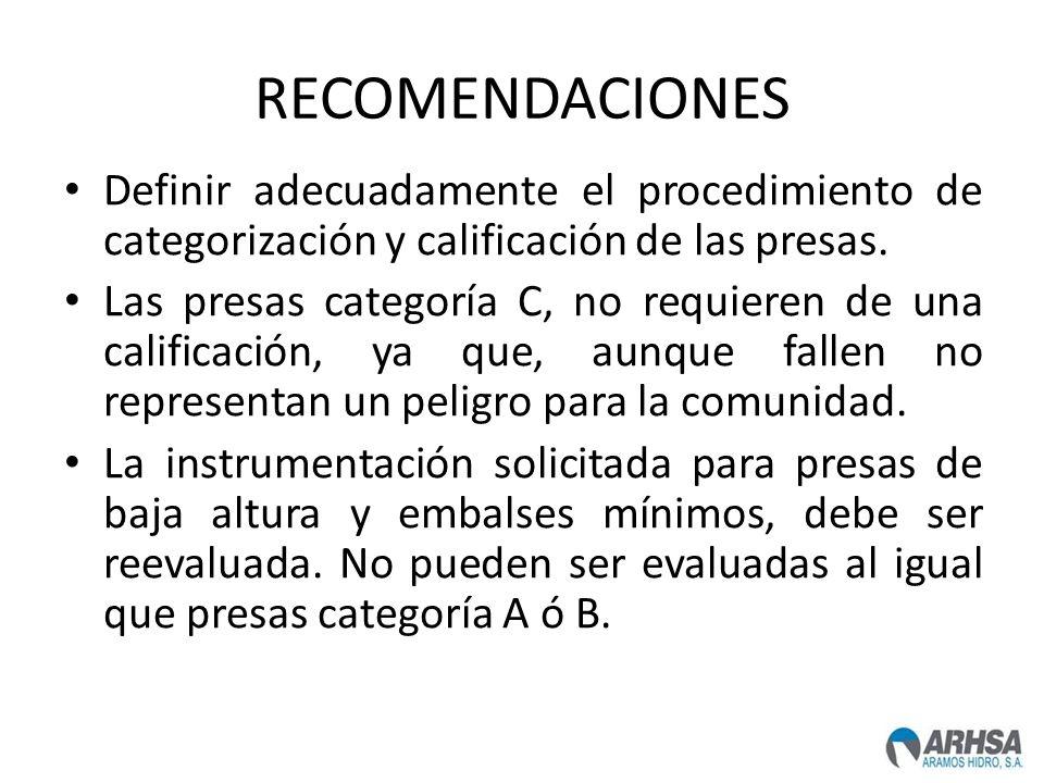 RECOMENDACIONES Definir adecuadamente el procedimiento de categorización y calificación de las presas.